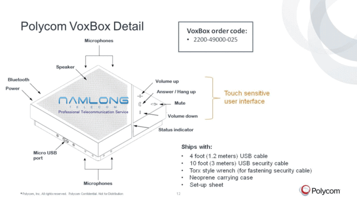 chi tiết về polycom voxbox