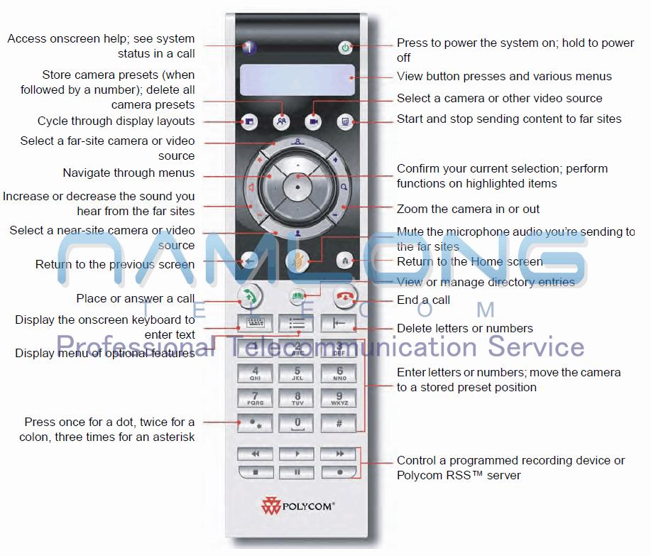 remote-hdx